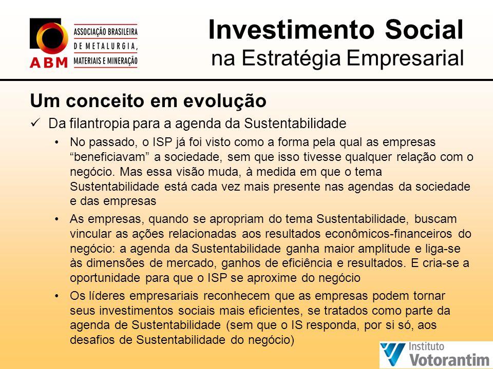 Um conceito em evolução  Da filantropia para a agenda da Sustentabilidade •No passado, o ISP já foi visto como a forma pela qual as empresas beneficiavam a sociedade, sem que isso tivesse qualquer relação com o negócio.