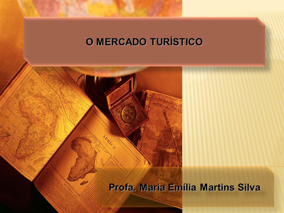 O MERCADO TURÍSTICO Profa. Maria Emília Martins Silva