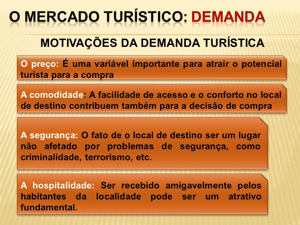 MOTIVAÇÕES DA DEMANDA TURÍSTICA
