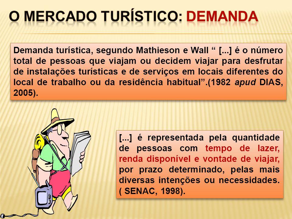 Demanda turística, segundo Mathieson e Wall [...] é o número total de pessoas que viajam ou decidem viajar para desfrutar de instalações turísticas e de serviços em locais diferentes do local de trabalho ou da residência habitual .(1982 apud DIAS, 2005).