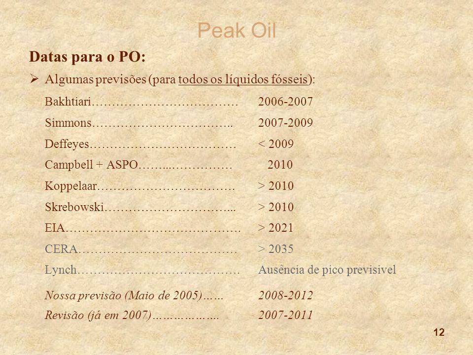 12 Peak Oil Datas para o PO:  Algumas previsões (para todos os líquidos fósseis): Bakhtiari………………………………2006-2007 Simmons…………………………….. 2007-2009 Deffe
