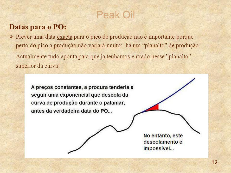 13 Peak Oil Datas para o PO:  Prever uma data exacta para o pico de produção não é importante porque perto do pico a produção não variará muito: há u