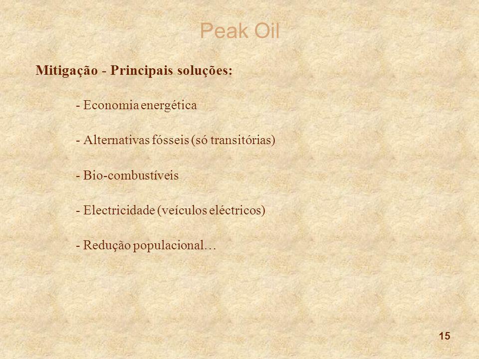 15 Peak Oil Mitigação - Principais soluções: - Economia energética - Alternativas fósseis (só transitórias) - Bio-combustíveis - Electricidade (veícul