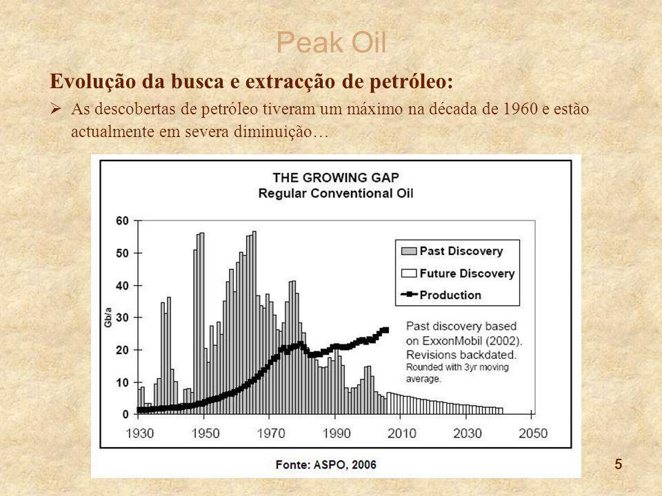 5 Peak Oil Evolução da busca e extracção de petróleo:  As descobertas de petróleo tiveram um máximo na década de 1960 e estão actualmente em severa d