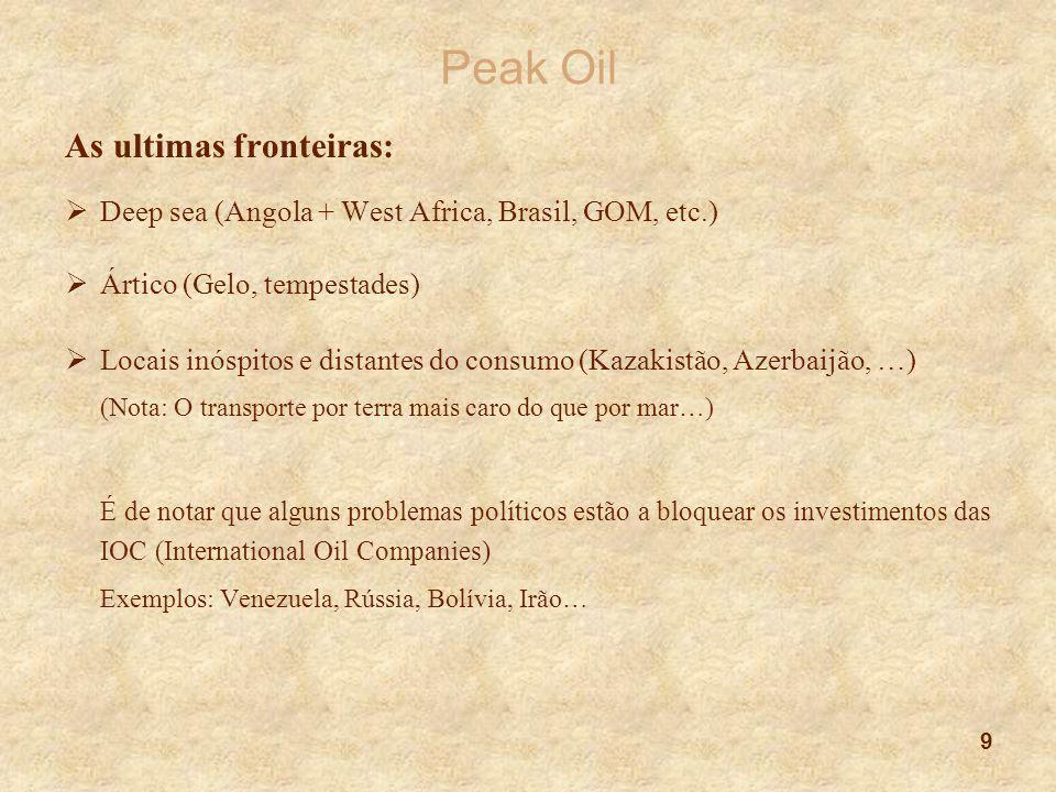9 Peak Oil As ultimas fronteiras:  Deep sea (Angola + West Africa, Brasil, GOM, etc.)  Ártico (Gelo, tempestades)  Locais inóspitos e distantes do