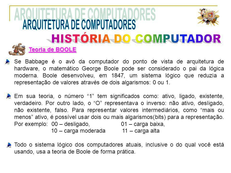 Teoria de BOOLE Se Babbage é o avô da computador do ponto de vista de arquitetura de hardware, o matemático George Boole pode ser considerado o pai da