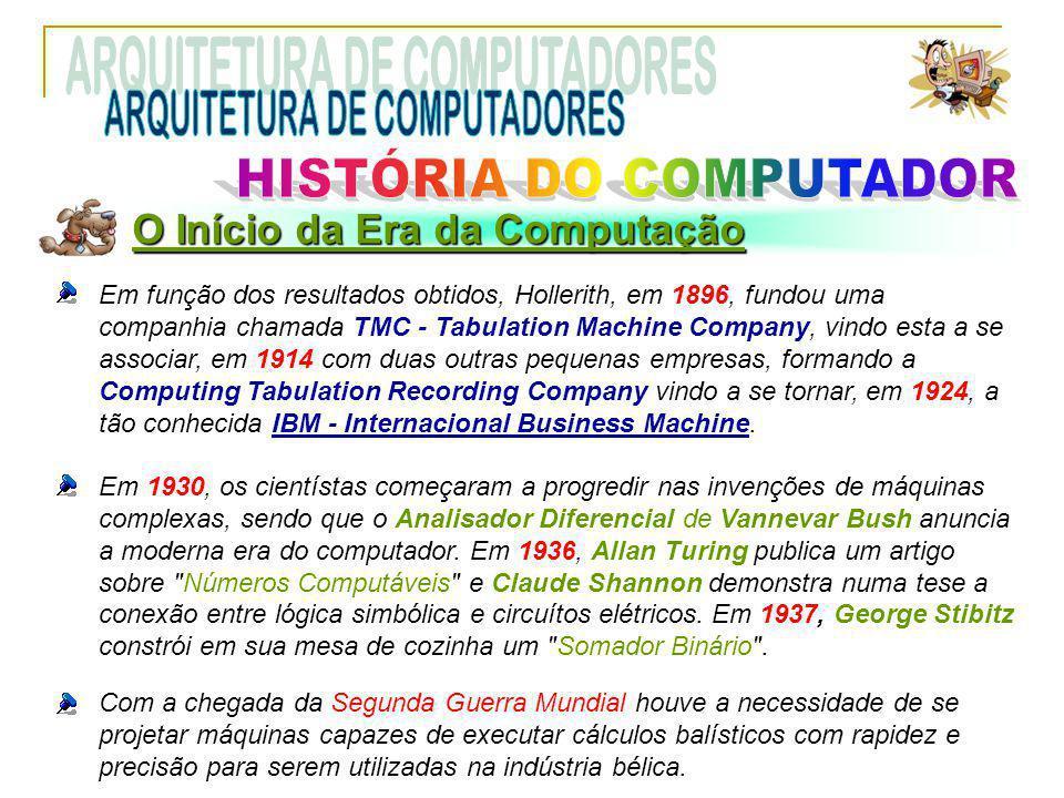 Em função dos resultados obtidos, Hollerith, em 1896, fundou uma companhia chamada TMC - Tabulation Machine Company, vindo esta a se associar, em 1914