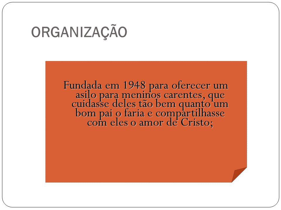 Organizações: Save the children; The Orphancare Grupo: Amanda Dhremer; Bruna Fraga; Camila Machado; Fernanda Vieira; Mariana Squizatto