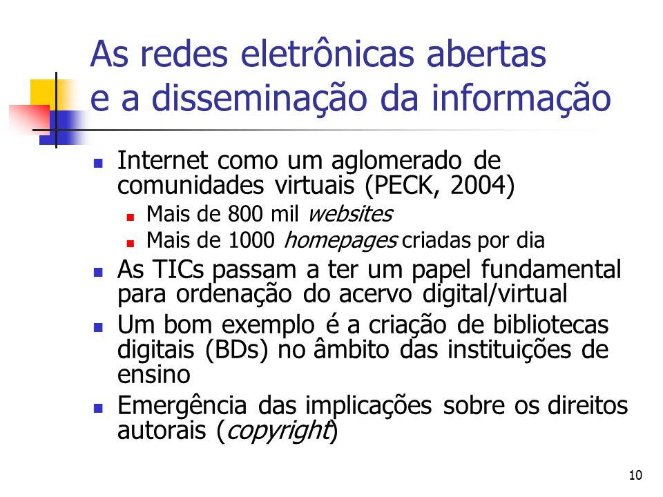 10 As redes eletrônicas abertas e a disseminação da informação  Internet como um aglomerado de comunidades virtuais (PECK, 2004)  Mais de 800 mil websites  Mais de 1000 homepages criadas por dia  As TICs passam a ter um papel fundamental para ordenação do acervo digital/virtual  Um bom exemplo é a criação de bibliotecas digitais (BDs) no âmbito das instituições de ensino  Emergência das implicações sobre os direitos autorais (copyright)