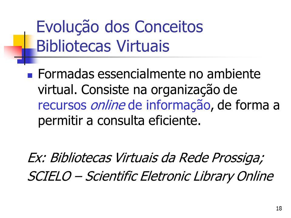 18 Evolução dos Conceitos Bibliotecas Virtuais  Formadas essencialmente no ambiente virtual. Consiste na organização de recursos online de informação