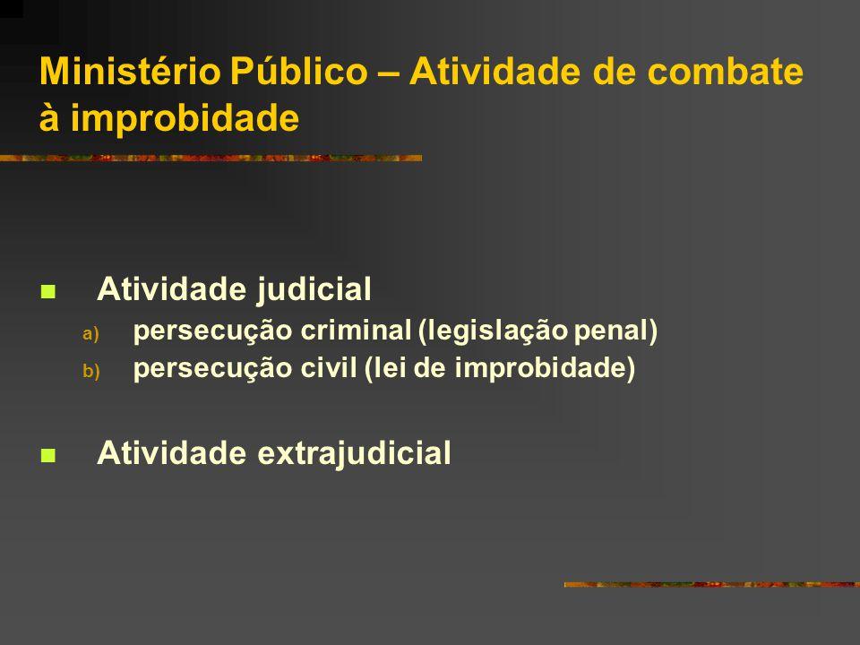 Ministério Público – Atividade de combate à improbidade Por que o MP?  Legitimidade não exclusiva  Garantias funcionais de seus membros  Conexão en