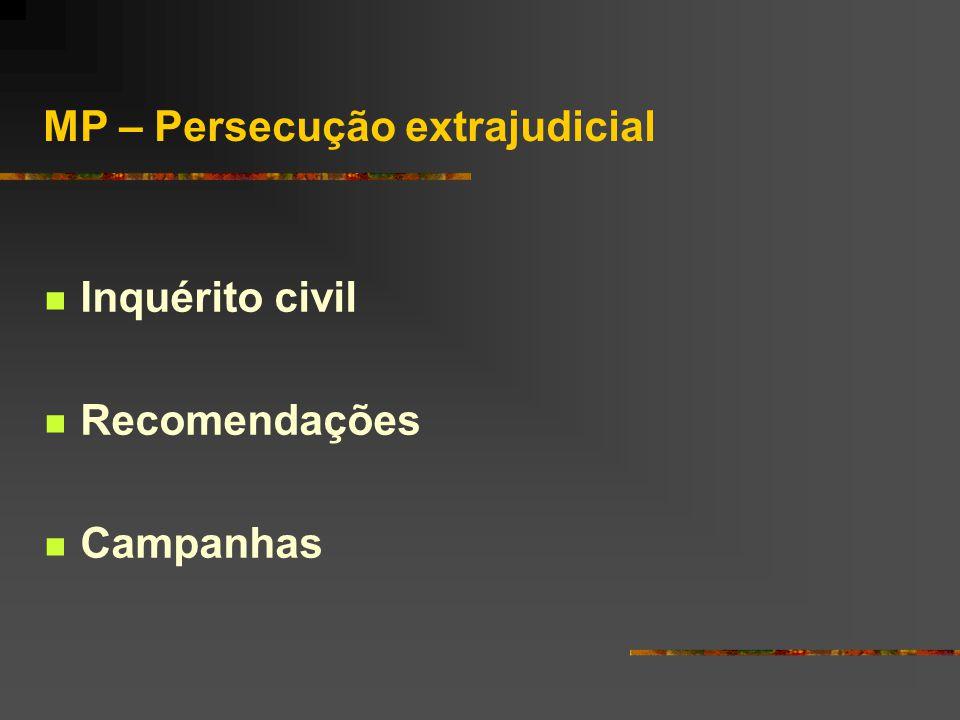 MP – Persecução civil  Promoção de ação cautelares  Promoção da ação civil pública ou ação de responsabilidade por ato de improbidade administrativa