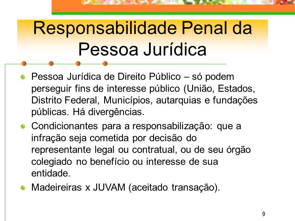8 Responsabilidade Penal da Pessoa Jurídica Art.
