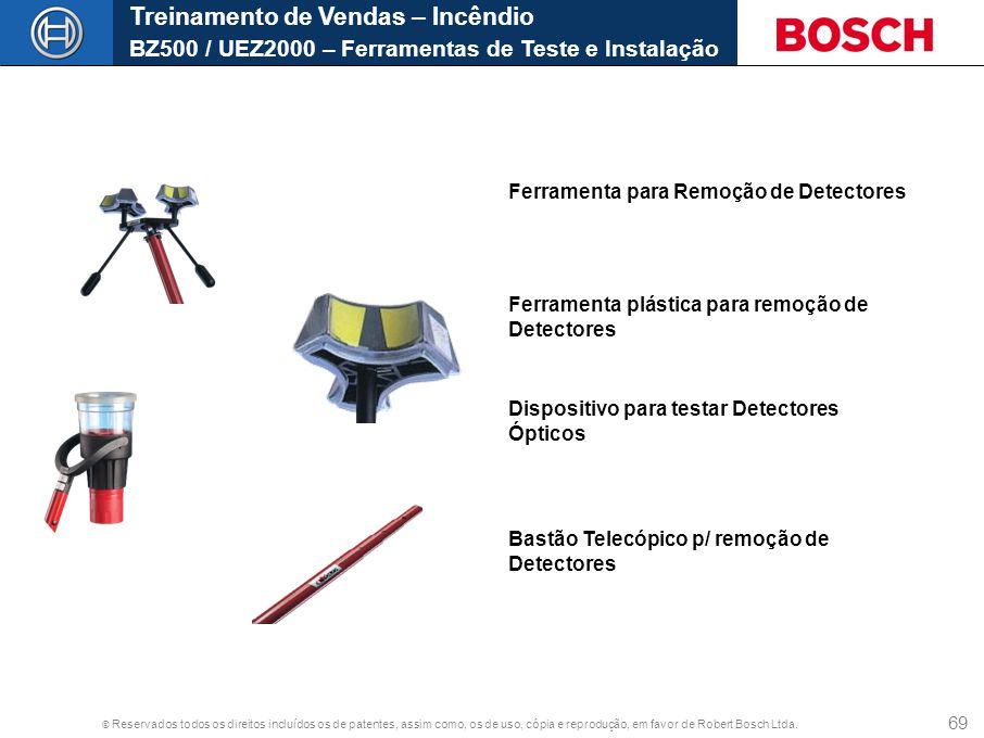 © Reservados todos os direitos incluídos os de patentes, assim como, os de uso, cópia e reprodução, em favor de Robert Bosch Ltda. 69 Dispositivo para