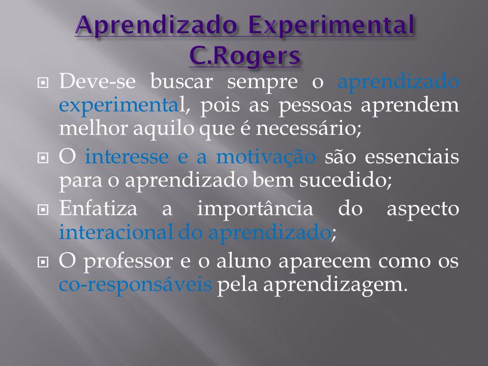  Deve-se buscar sempre o aprendizado experimental, pois as pessoas aprendem melhor aquilo que é necessário;  O interesse e a motivação são essenciai