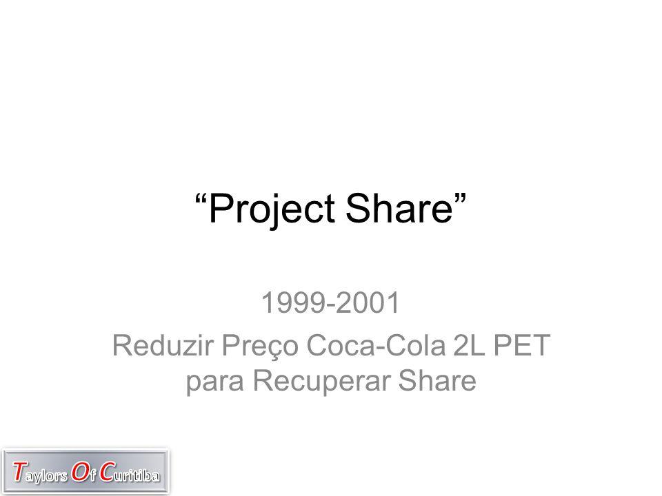 """""""Project Share"""" 1999-2001 Reduzir Preço Coca-Cola 2L PET para Recuperar Share"""