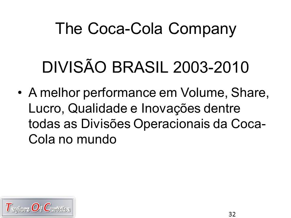 The Coca-Cola Company DIVISÃO BRASIL 2003-2010 •A melhor performance em Volume, Share, Lucro, Qualidade e Inovações dentre todas as Divisões Operacion