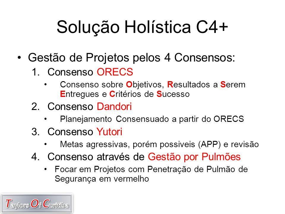 Solução Holística C4+ •Gestão de Projetos pelos 4 Consensos: 1.Consenso ORECS •Consenso sobre Objetivos, Resultados a Serem Entregues e Critérios de S