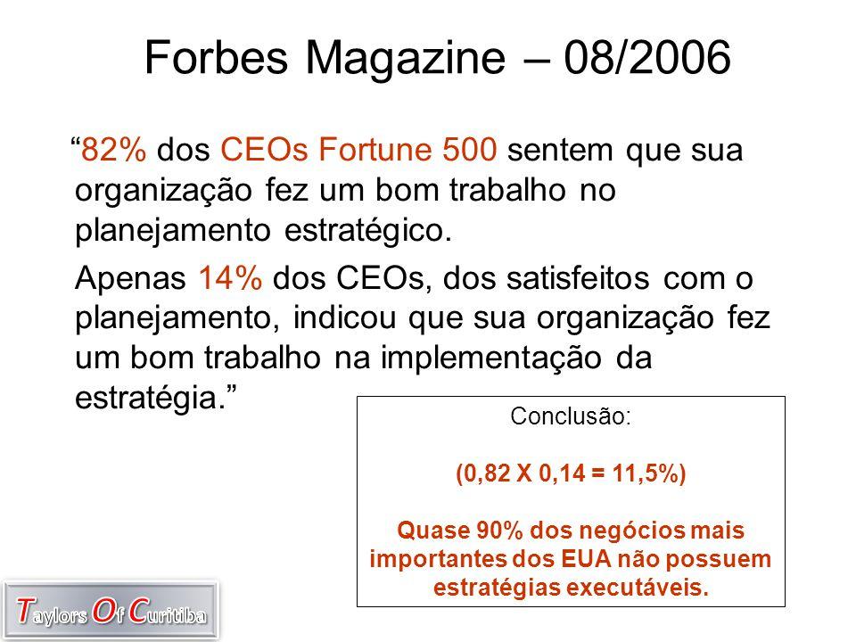 """Forbes Magazine – 08/2006 """"82% dos CEOs Fortune 500 sentem que sua organização fez um bom trabalho no planejamento estratégico. Apenas 14% dos CEOs, d"""