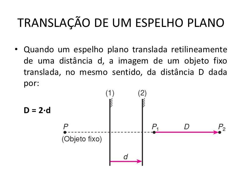 TRANSLAÇÃO DE UM ESPELHO PLANO • Quando um espelho plano translada retilineamente de uma distância d, a imagem de um objeto fixo translada, no mesmo sentido, da distância D dada por: D = 2∙d