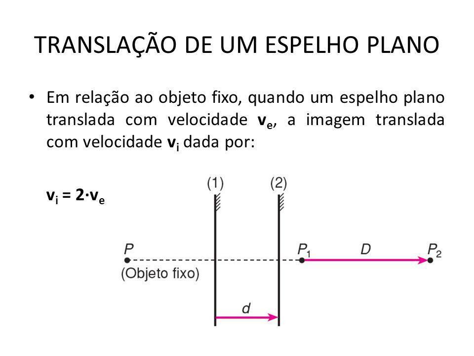 TRANSLAÇÃO DE UM ESPELHO PLANO • Em relação ao objeto fixo, quando um espelho plano translada com velocidade v e, a imagem translada com velocidade v i dada por: v i = 2∙v e