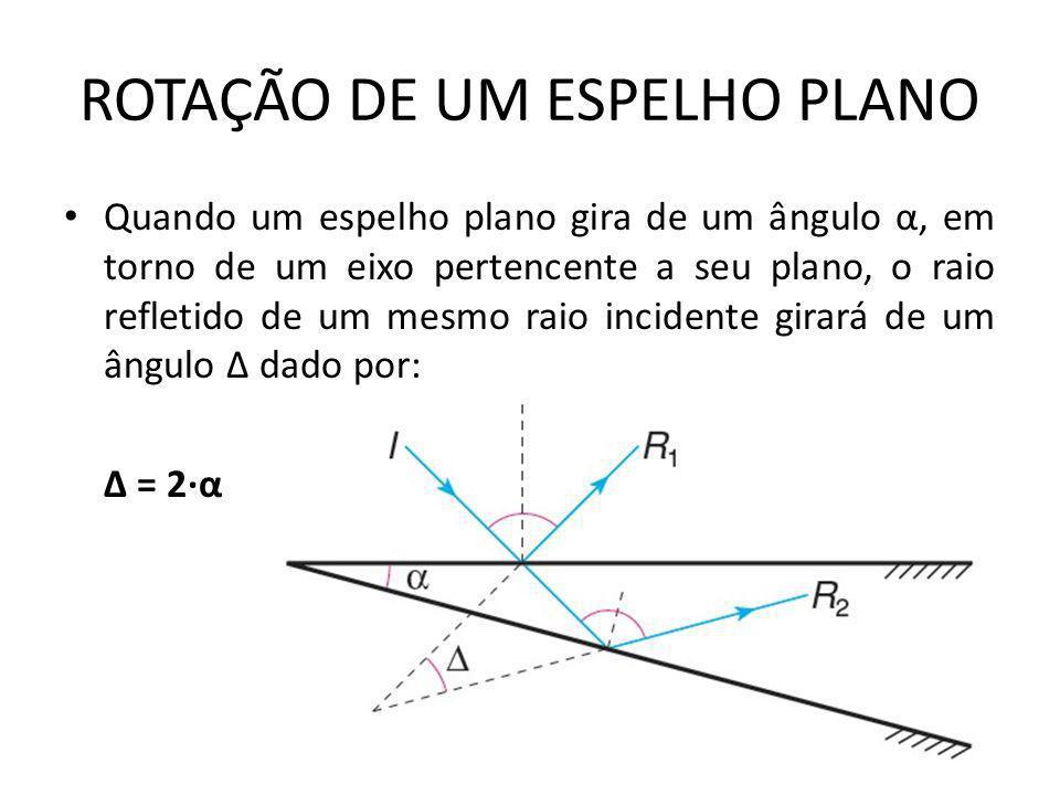 ROTAÇÃO DE UM ESPELHO PLANO • Quando um espelho plano gira de um ângulo α, em torno de um eixo pertencente a seu plano, o raio refletido de um mesmo raio incidente girará de um ângulo ∆ dado por: ∆ = 2∙α