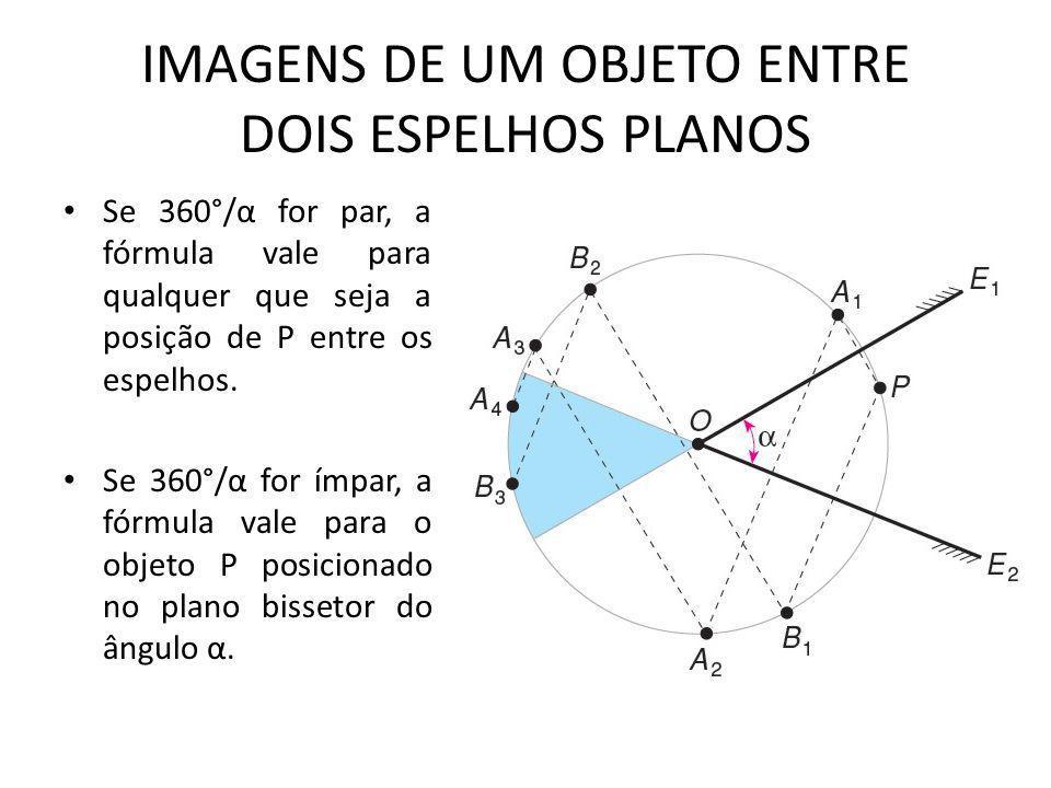 IMAGENS DE UM OBJETO ENTRE DOIS ESPELHOS PLANOS • Se 360°/α for par, a fórmula vale para qualquer que seja a posição de P entre os espelhos.