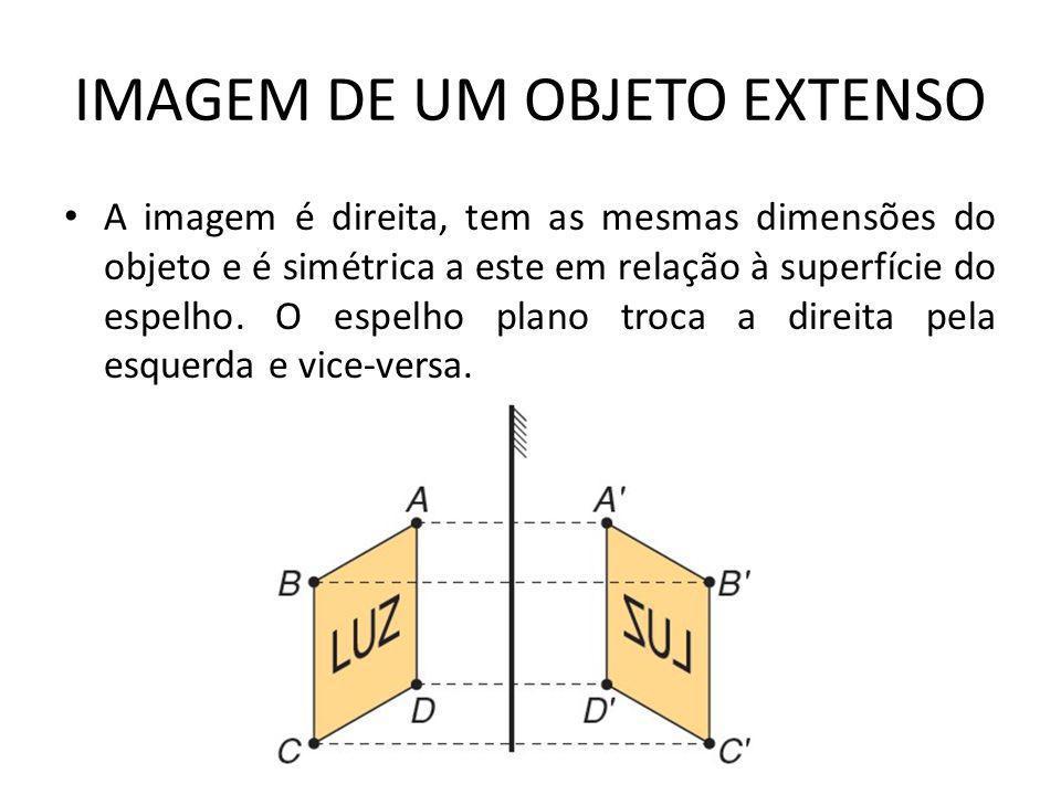 IMAGEM DE UM OBJETO EXTENSO • A imagem é direita, tem as mesmas dimensões do objeto e é simétrica a este em relação à superfície do espelho.