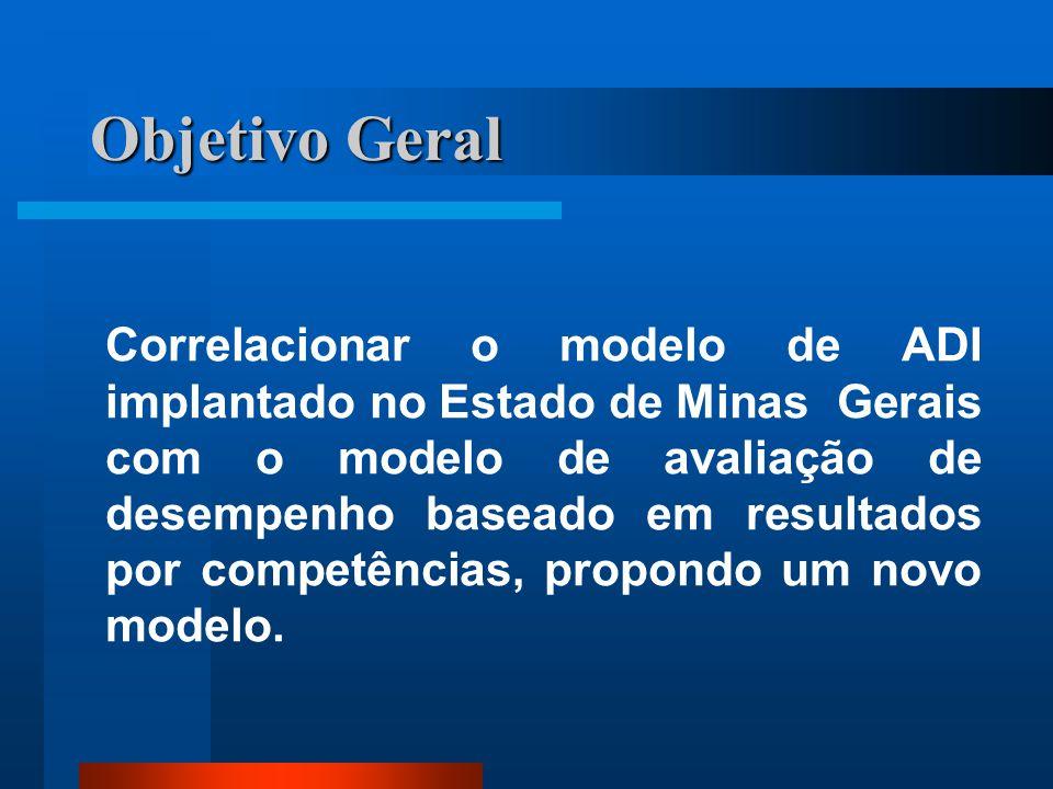 Objetivo Geral Correlacionar o modelo de ADI implantado no Estado de Minas Gerais com o modelo de avaliação de desempenho baseado em resultados por competências, propondo um novo modelo.