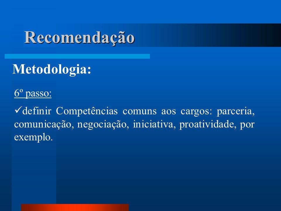 Recomendação Metodologia: 6º passo:  definir Competências comuns aos cargos: parceria, comunicação, negociação, iniciativa, proatividade, por exemplo.