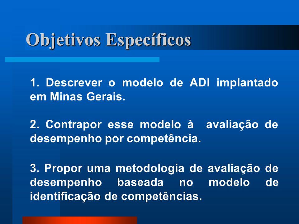 Objetivos Específicos 1.Descrever o modelo de ADI implantado em Minas Gerais.