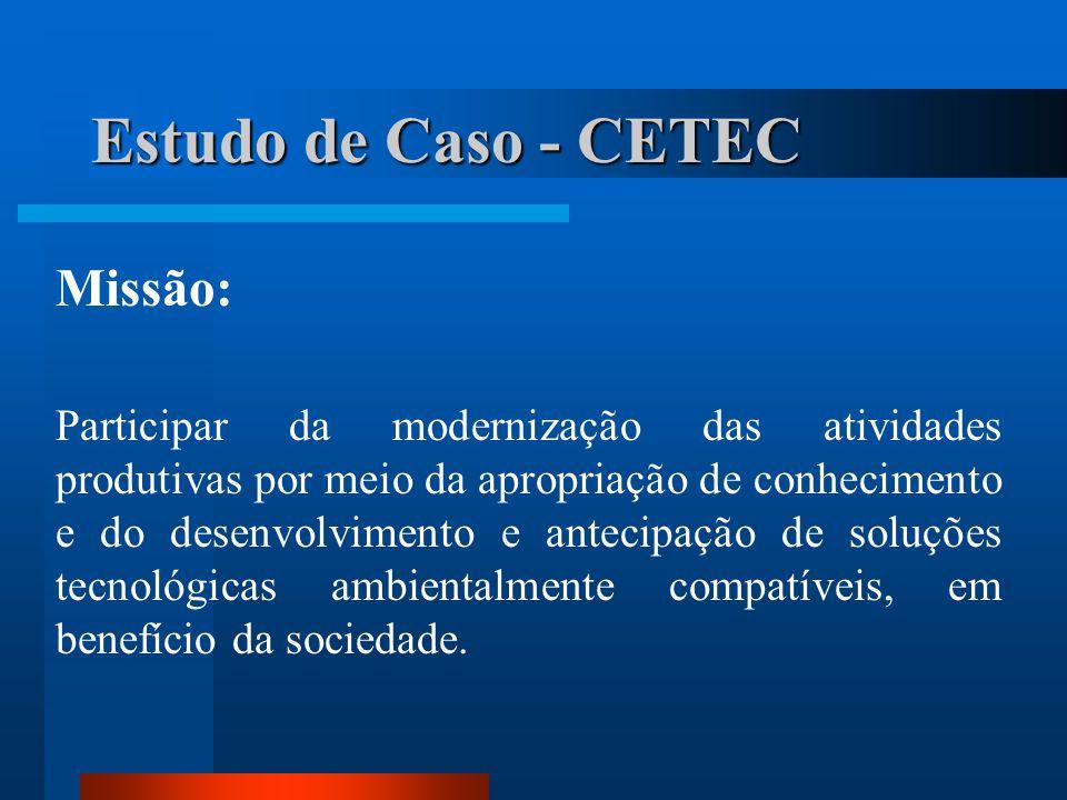 Estudo de Caso - CETEC Missão: Participar da modernização das atividades produtivas por meio da apropriação de conhecimento e do desenvolvimento e antecipação de soluções tecnológicas ambientalmente compatíveis, em benefício da sociedade.