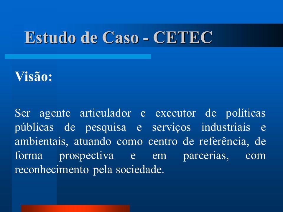 Estudo de Caso - CETEC Visão: Ser agente articulador e executor de políticas públicas de pesquisa e serviços industriais e ambientais, atuando como centro de referência, de forma prospectiva e em parcerias, com reconhecimento pela sociedade.