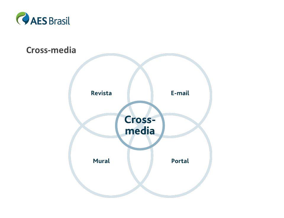 Cross-media