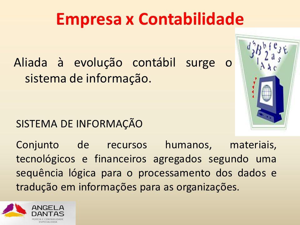 Empresa x Contabilidade Aliada à evolução contábil surge o sistema de informação. SISTEMA DE INFORMAÇÃO Conjunto de recursos humanos, materiais, tecno