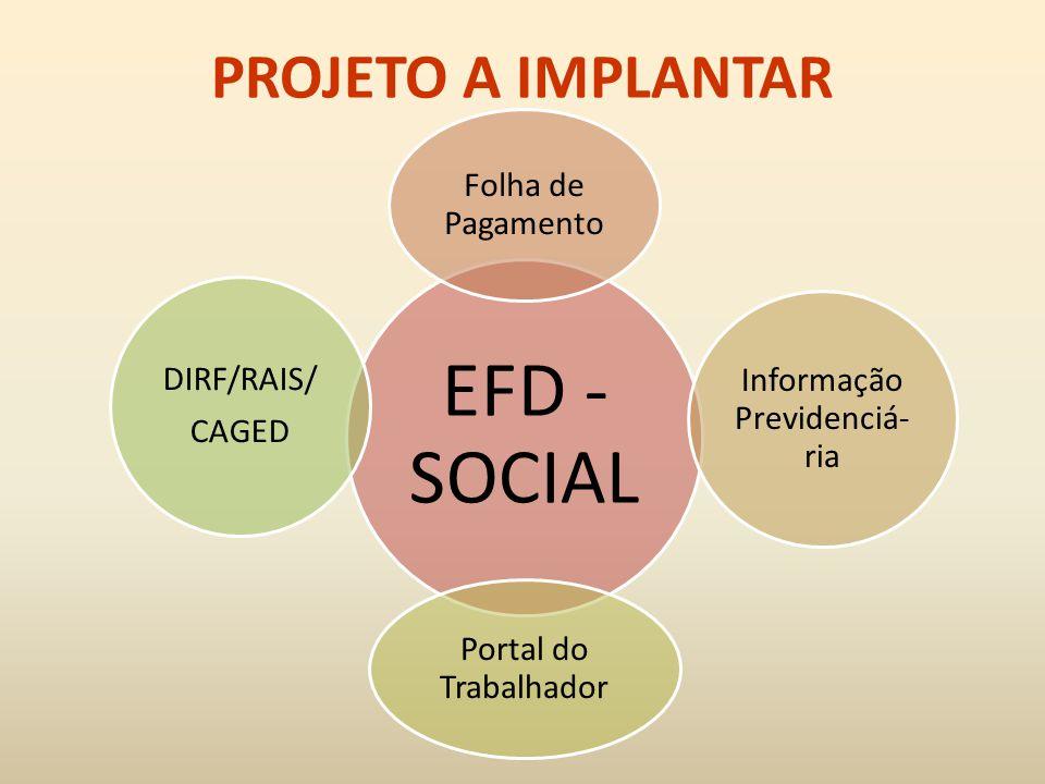 PROJETO A IMPLANTAR EFD - SOCIAL Folha de Pagamento Informação Previdenciá- ria Portal do Trabalhador DIRF/RAIS/ CAGED