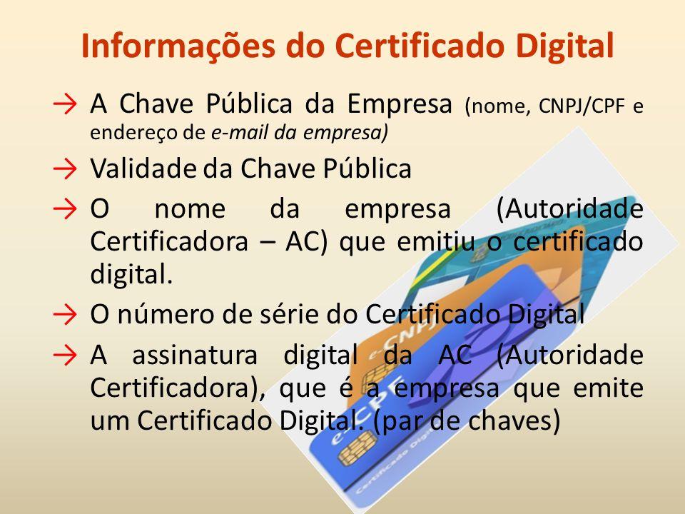 Informações do Certificado Digital →A Chave Pública da Empresa (nome, CNPJ/CPF e endereço de e-mail da empresa) →Validade da Chave Pública →O nome da