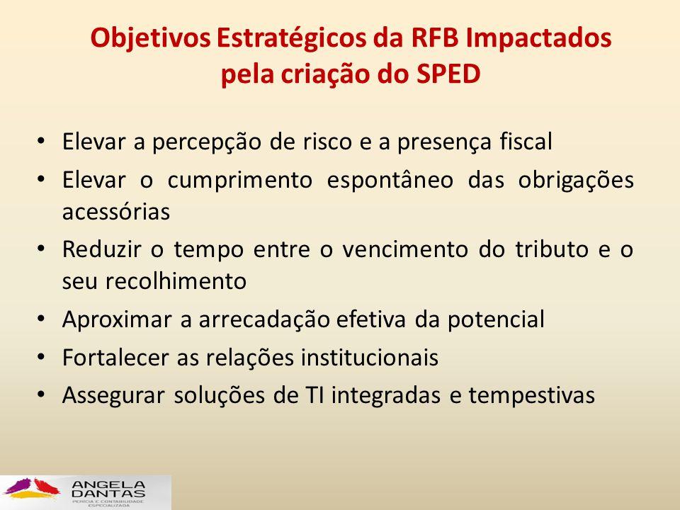 Objetivos Estratégicos da RFB Impactados pela criação do SPED • Elevar a percepção de risco e a presença fiscal • Elevar o cumprimento espontâneo das