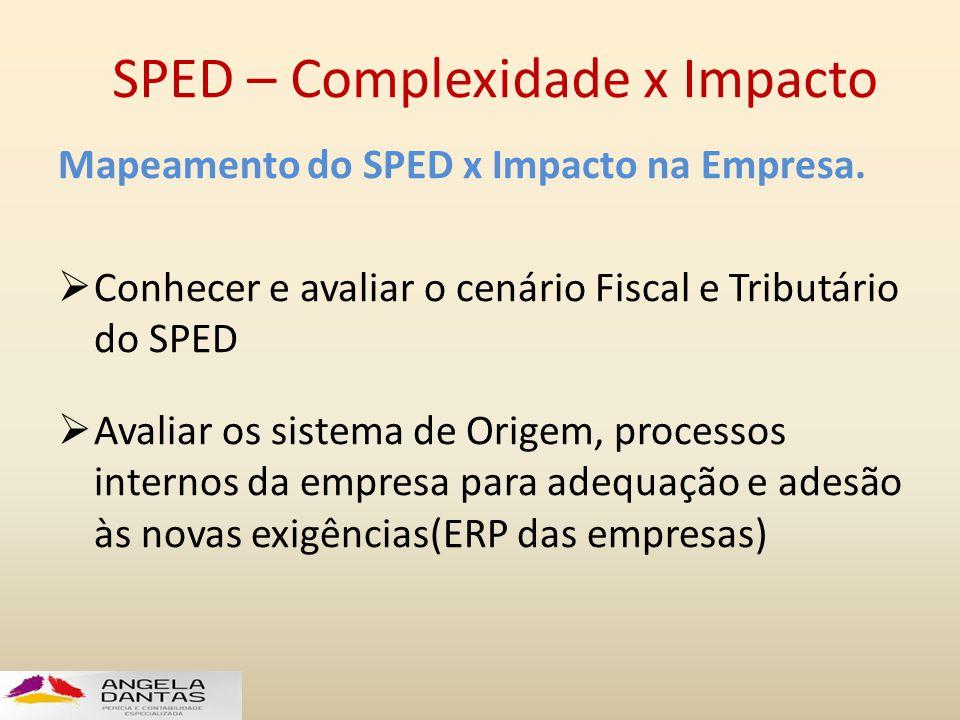 SPED – Complexidade x Impacto Mapeamento do SPED x Impacto na Empresa.  Conhecer e avaliar o cenário Fiscal e Tributário do SPED  Avaliar os sistema