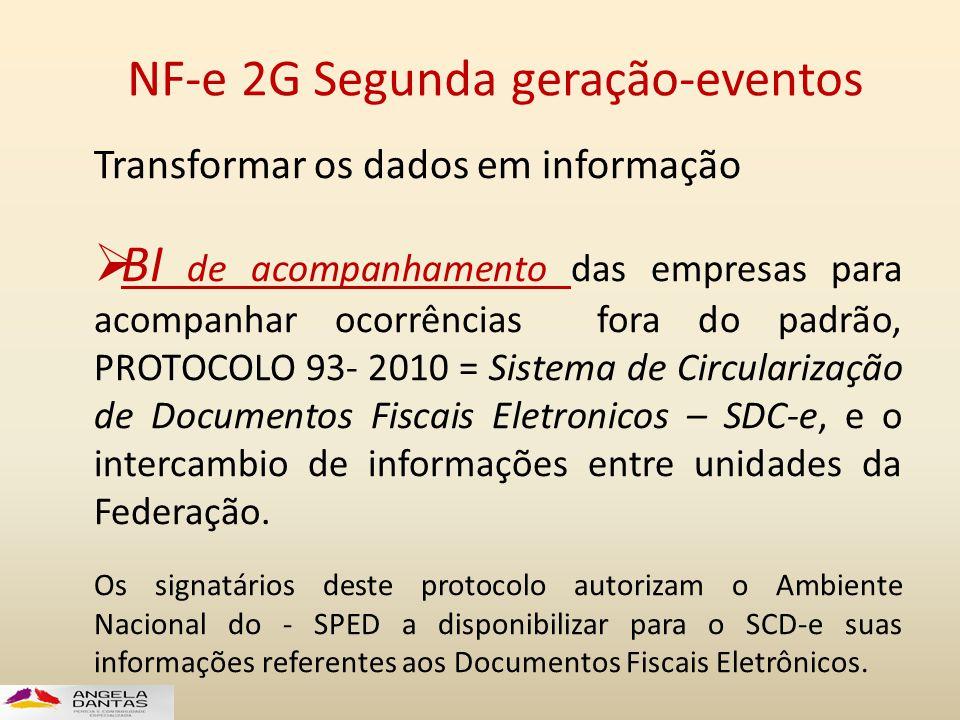 NF-e 2G Segunda geração-eventos Transformar os dados em informação  BI de acompanhamento das empresas para acompanhar ocorrências fora do padrão, PRO