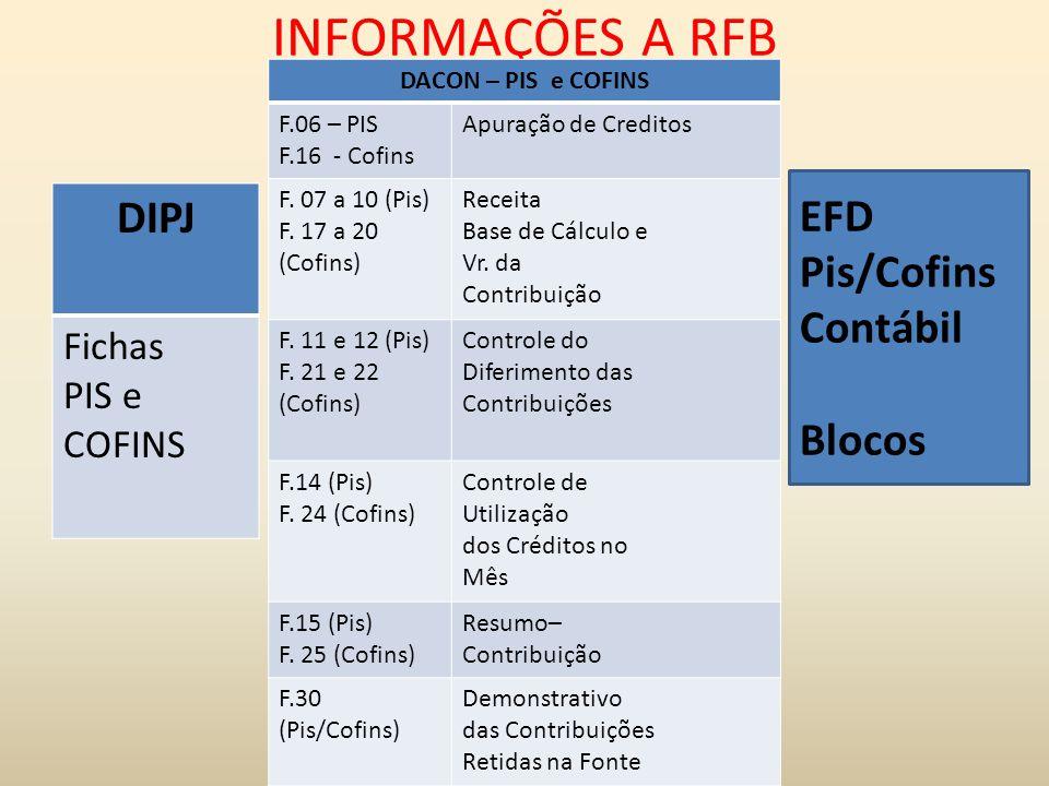 INFORMAÇÕES A RFB DACON – PIS e COFINS F.06 – PIS F.16 - Cofins Apuração de Creditos F. 07 a 10 (Pis) F. 17 a 20 (Cofins) Receita Base de Cálculo e Vr
