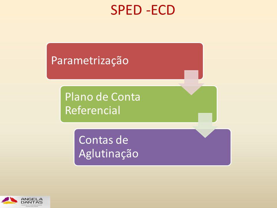 SPED -ECD Parametrização Plano de Conta Referencial Contas de Aglutinação