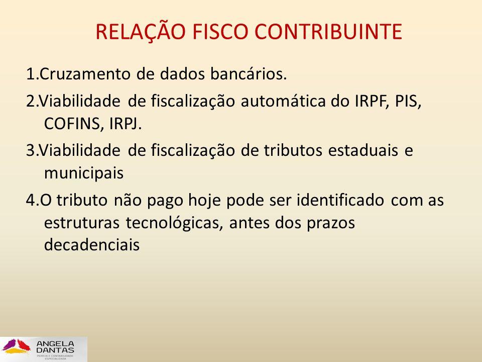RELAÇÃO FISCO CONTRIBUINTE 1.Cruzamento de dados bancários. 2.Viabilidade de fiscalização automática do IRPF, PIS, COFINS, IRPJ. 3.Viabilidade de fisc