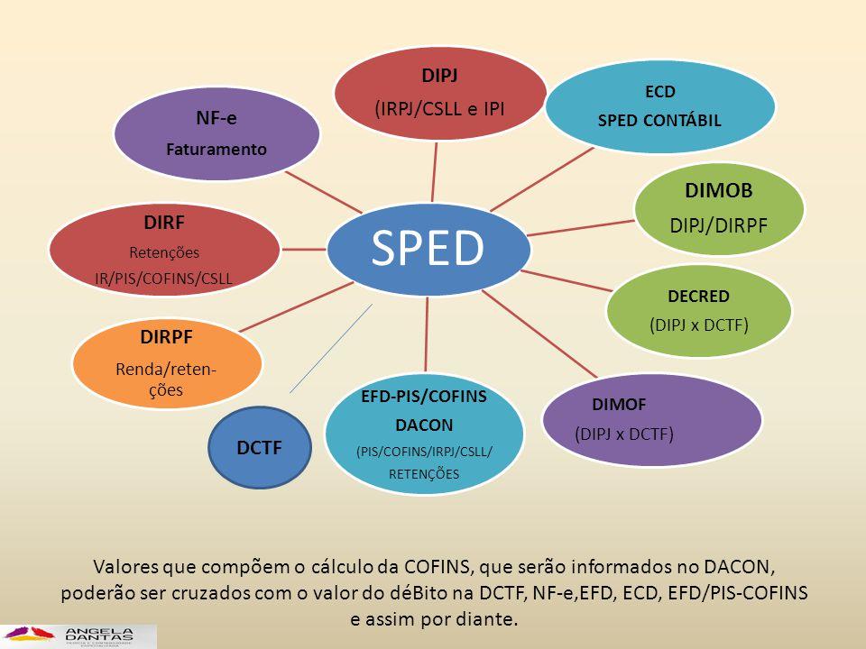 Valores que compõem o cálculo da COFINS, que serão informados no DACON, poderão ser cruzados com o valor do déBito na DCTF, NF-e,EFD, ECD, EFD/PIS-COF