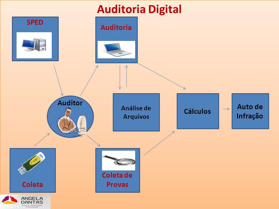 Auditoria Digital SPED Auditoria Auditor Coleta Coleta de Provas Cálculos Auto de Infração Análise de Arquivos