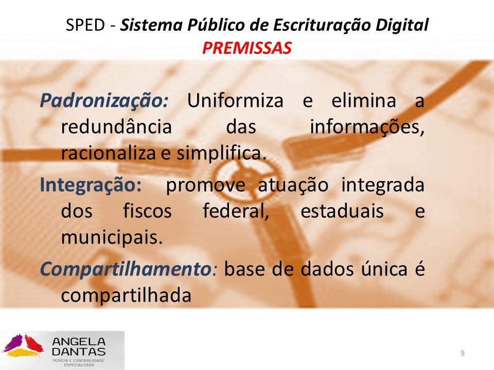 SPED - Sistema Público de Escrituração Digital PREMISSAS Padronização: Uniformiza e elimina a redundância das informações, racionaliza e simplifica. I