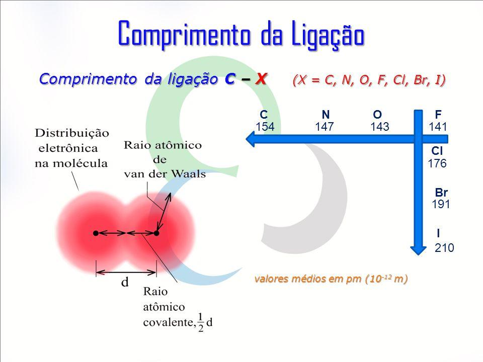 Comprimento da Ligação Comprimento da ligação C – X (X = C, N, O, F, Cl, Br, I) C N O F 154 147 143 141 Cl 176 Br 191 I 210 valores médios em pm (10 -