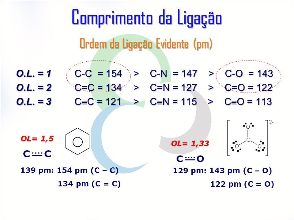 Ordem da Ligação Evidente (pm) O.L. = 1C-C = 154> C-N = 147 > C-O = 143 O.L. = 2C=C = 134> C=N = 127 > C=O = 122 O.L. = 3C  C = 121> C  N = 115 > C