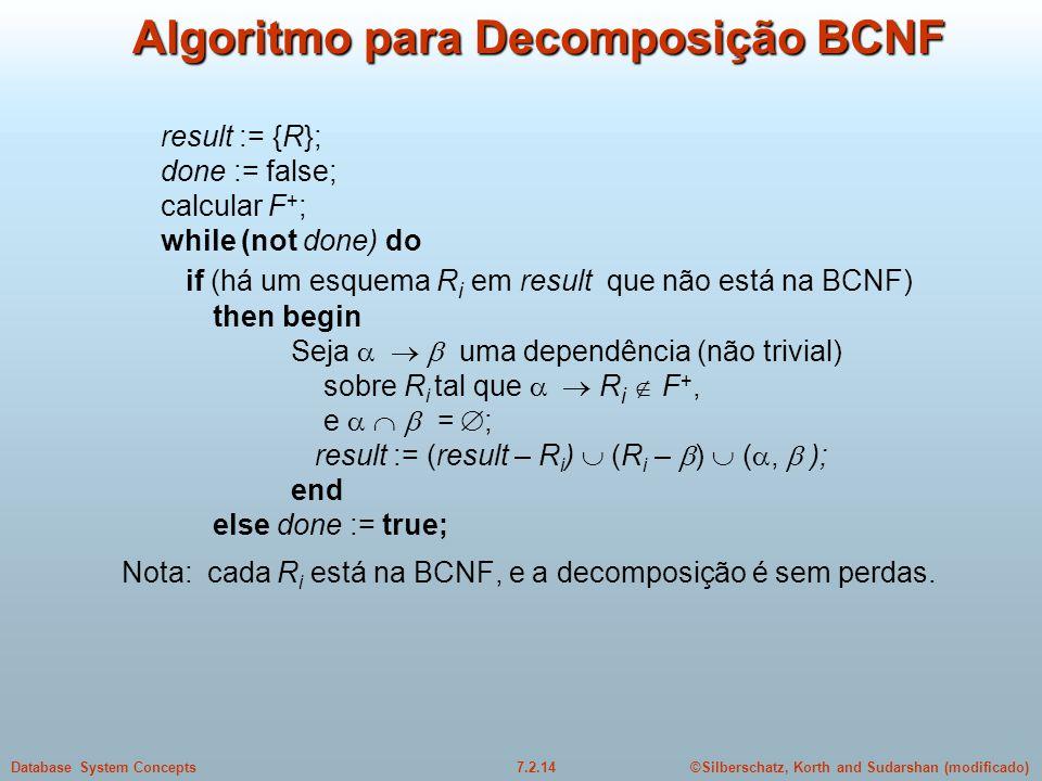 ©Silberschatz, Korth and Sudarshan (modificado)7.2.14Database System Concepts Algoritmo para Decomposição BCNF result := {R}; done := false; calcular