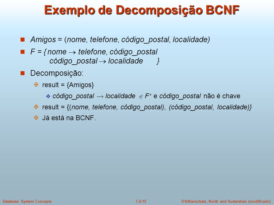 ©Silberschatz, Korth and Sudarshan (modificado)7.2.15Database System Concepts Exemplo de Decomposição BCNF  Amigos = (nome, telefone, código_postal,